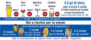 Obbligo esposizione tabella alcolemica nei bar