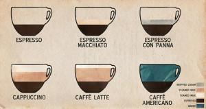 caffe-latte-cappuccino-coffee-espresso-espresso-con-panna-espresso-macchiato-Favim.com-96399_large