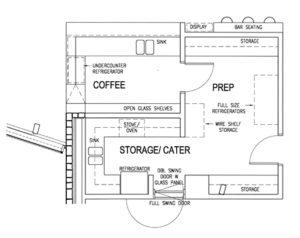 Scegliere la posizione per un ristorante o un locale: la planimetria di un coffee shop americano