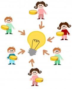 Come funziona il Crowdfunding? Ce lo dice la grafica del sito ravennafuturelessons.it