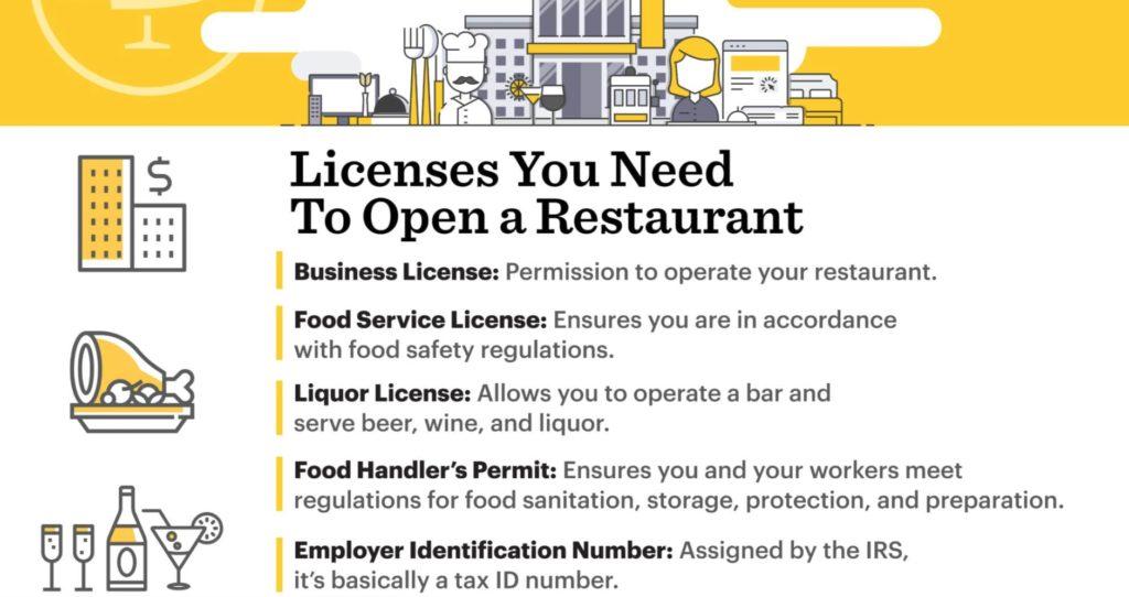 Il percorso per avere licenza bar negli Stati Uniti