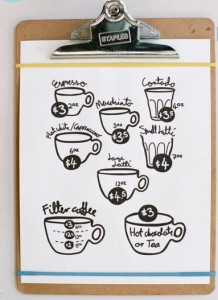 Caffè a disegni...