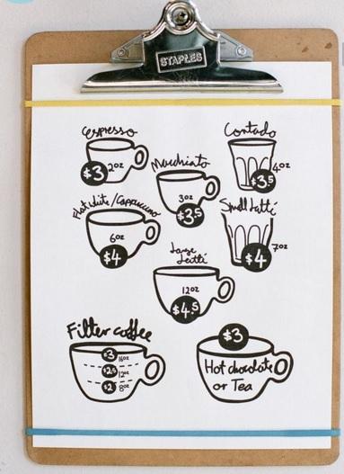 """Il menù """"disegnato"""" di una caffetteria"""