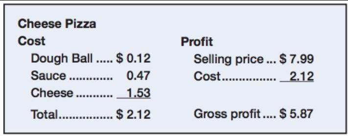 Anche negli Stati Uniti si esamina come calcolare il food cost della pizza