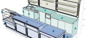 Quanto Costa Costruire e Arredare Bar Nuovo | Aprire Un Bar