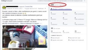 Stesso post di una azienda dopo due giorni senza sponsorizzazione: 262 visite