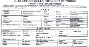 La tabella dei giochi proibiti al bar in provincia di Torino
